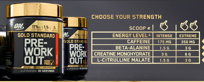gold standard pre workout dosering
